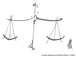 Balance de la justice, TGI Paris, oeuvre de Renzo Piano